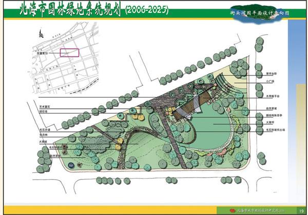 绿地生态系统结构图